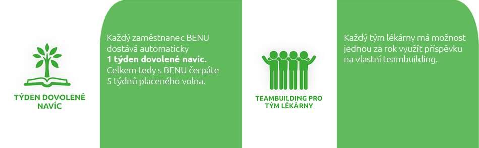 Zaměstnanecké benefity BENU - týden dovolené navíc, teambuildingy